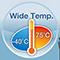 Temperature -40~75
