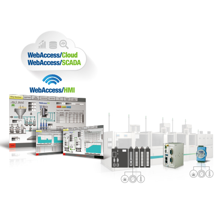 Machine Data Acquisition for Monitoring and Optimization.