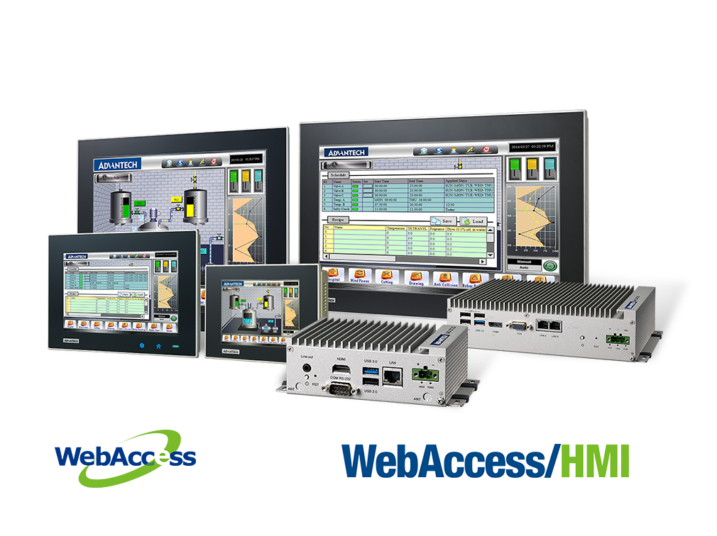 WebAccess Bundled Products