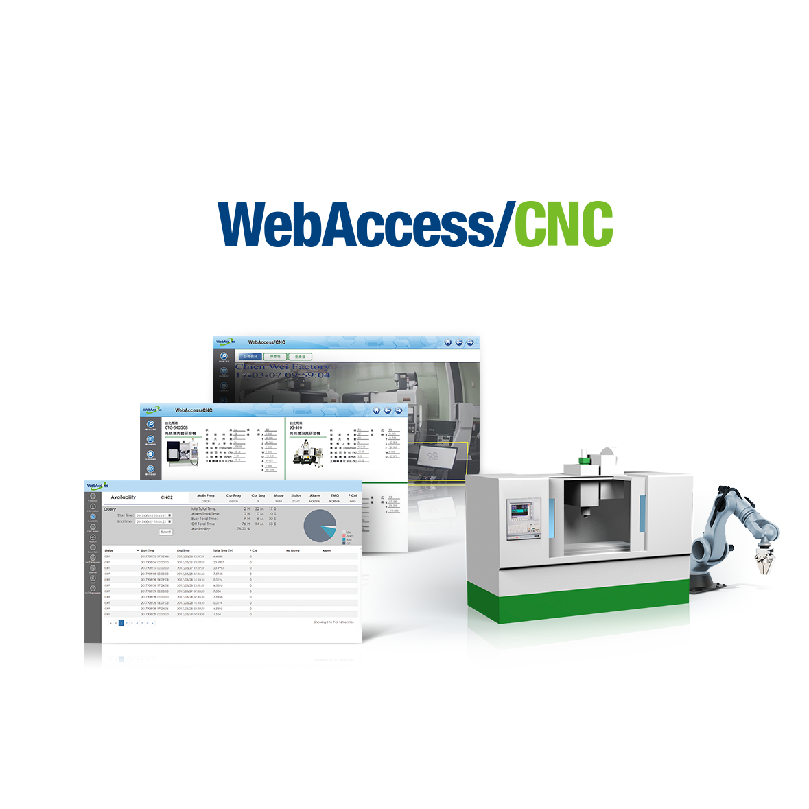 WebAccess/CNC