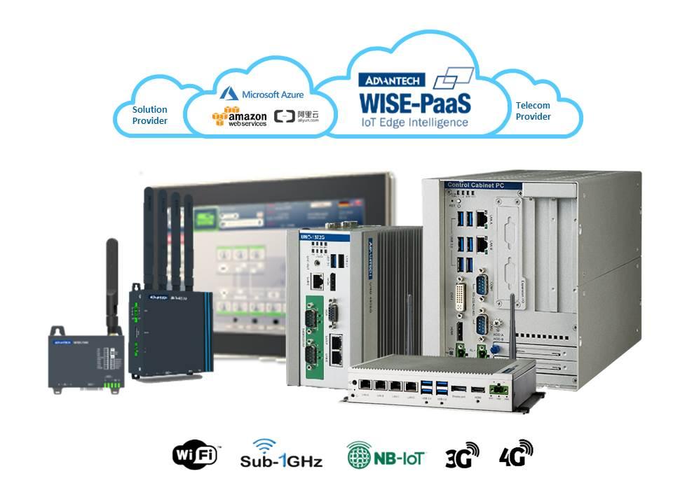 WebAccess Software & Edge SRP - Advantech